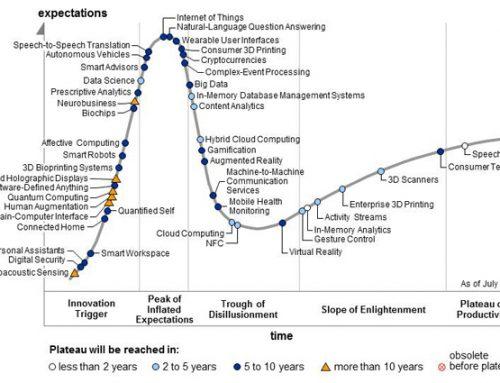La tecnología holográfica no para de crecer.