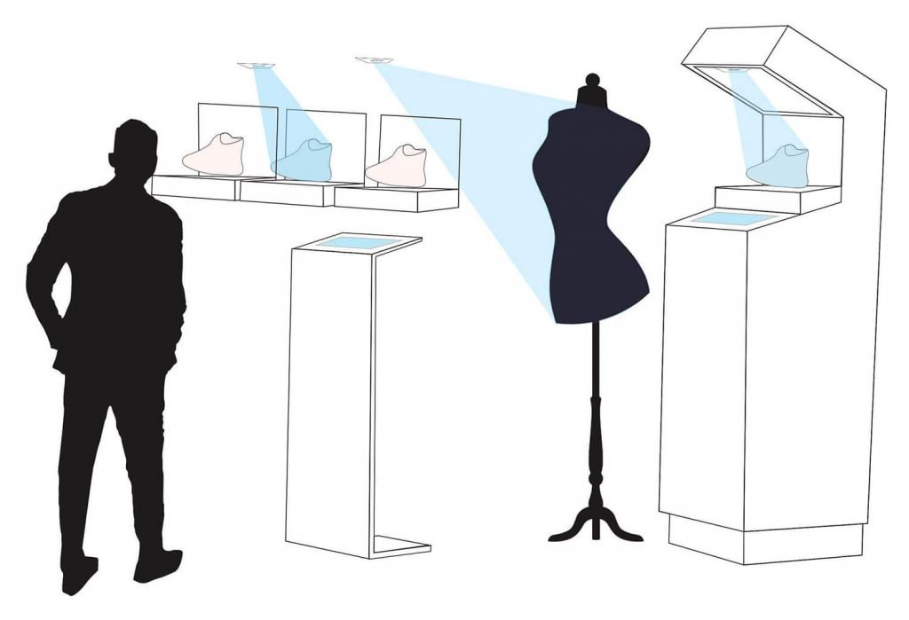 Interactive Product Mapping Projection
