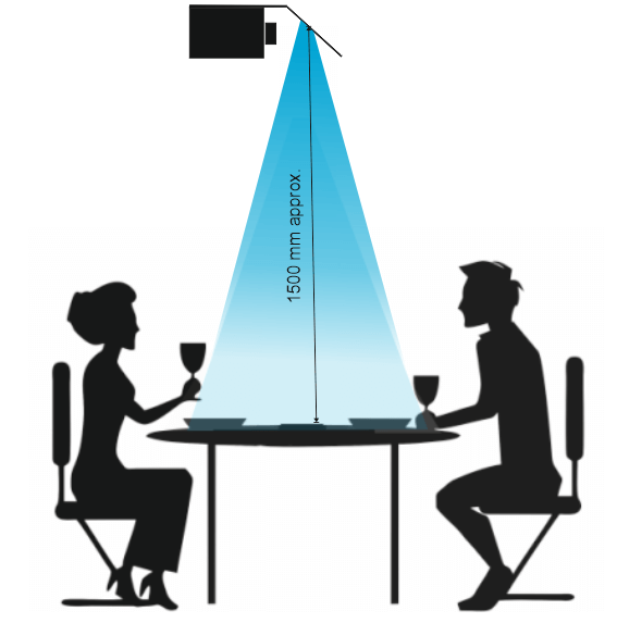 Multiple projection mapping dinner table