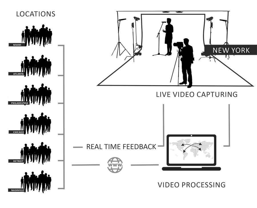 Holographic-Telepresence-holo-show-streaming